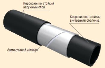 Рис. 5. Конструкция высоконапорных трубных систем