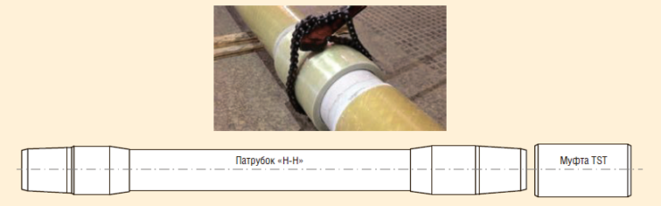 Рис. 5. Ремонт трубопроводов