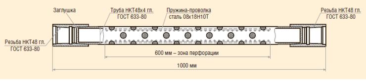 Рис. 6. Специальный фильтр ФЛ-З-48 (60) для ОРД двухлифтовой конструкции