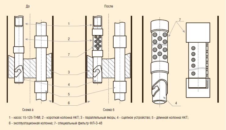 Рис. 7. Схема компоновки специального фильтра ФЛ-3-48 (60)