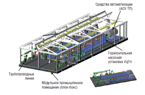 Рис. 7. Станция для водогазового воздействия на пласт
