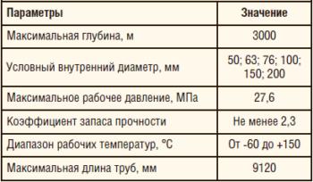 Таблица 1. Технические характеристики НКТ и обсадных труб