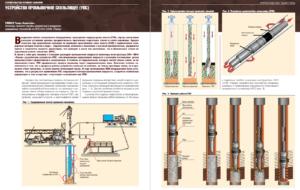 Устройство промывочное скользящее (УПС)