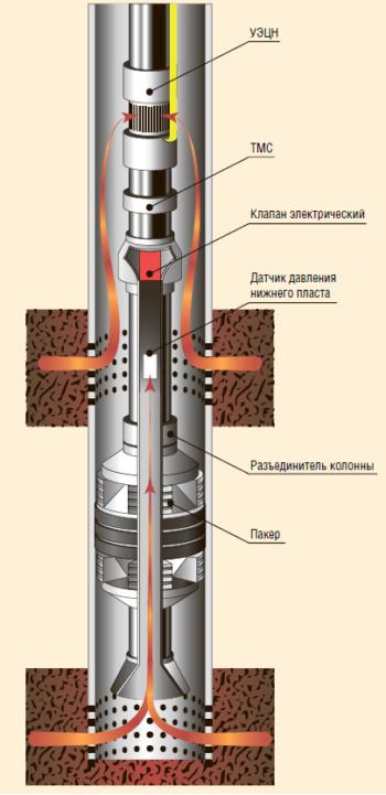 Рис. 1. Компоновка 1ПРОК-ОРЭ-1 с электроклапаном