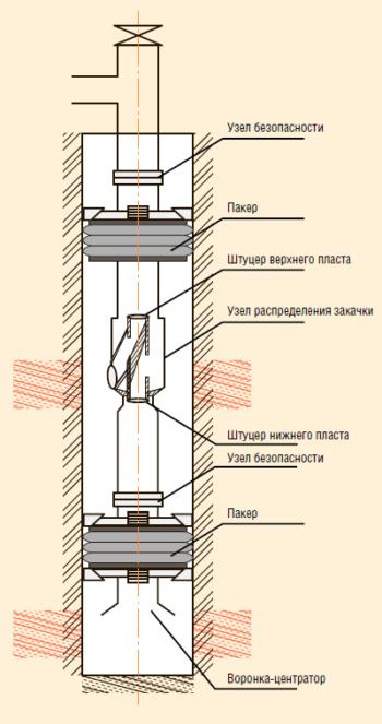 Рис. 5. Компоновка 2ПРОК-ОРЗ-1