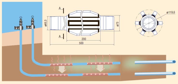 Рис. 6. Использование вращающегося центратора для сокращения числа МПКРис. 6. Использование вращающегося центратора для сокращения числа МПК