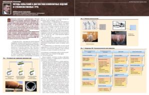 Методы испытаний и диагностики композитных изделий и стеклопластиковых труб