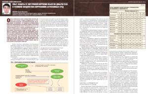 Опыт защиты от внутренней коррозии объектов добычи газа в условиях воздействия коррозионно-агрессивных сред