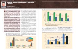 Повышение надежности промысловых трубопроводов в АО «РИТЭК»