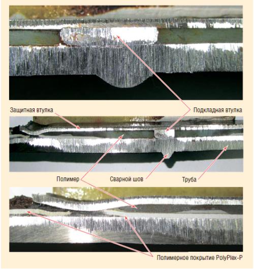 Рис. 4. Конструкция защиты сварного шва с помощью втулки («метод Чуйко»)
