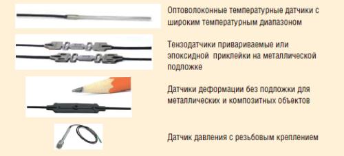 Рис. 6. Производство композитных труб и оборудования для испытаний