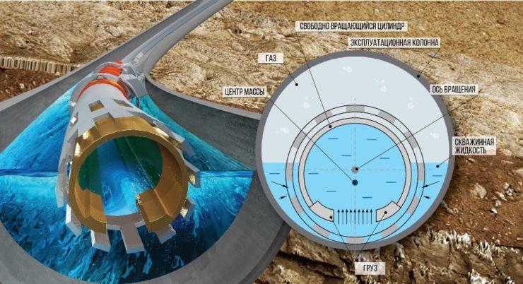 Входной гравитационный модуль «Новомет»