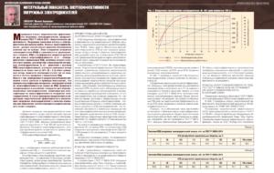 Интегральный показатель энергоэффективности погружных электродвигателей