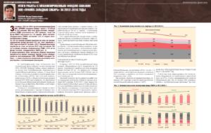 Итоги работы с механизированным фондом скважин ООО «ЛУКОЙЛ-Западная Сибирь» за 2012-2016 годы