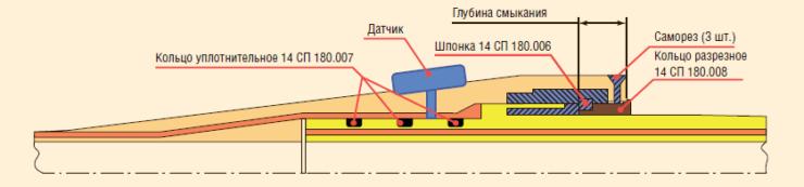 Рис. 3. Конструкция стыка и его мониторинг
