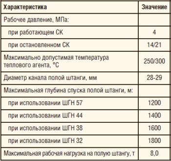Таблица 14. Технические характеристики УДП-4 для НН2СП