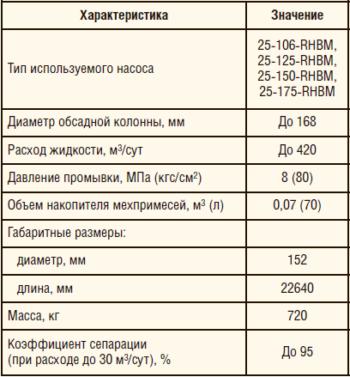 Таблица 8. Технические характеристики якоря песочного промываемого