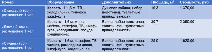 Курорт Усть-Качка конференция размещение