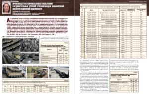 Производство и промысловые испытания соединительных деталей трубопроводов повышенной эксплуатационной надежности