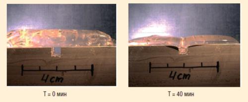 Рис. 2. Свойства материала полиизобутилена (ПИБ)