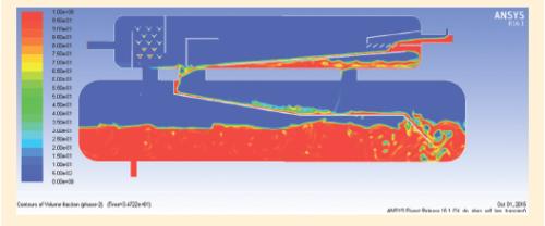 Рис. 7. Моделирование гидродинамического двухфазного течения среды
