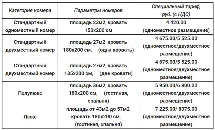 ГК Башкирия тарифы