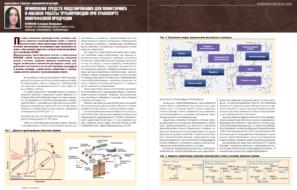 Применение средств моделирования для мониторинга и анализа работы трубопроводов при транспорте многофазной продукции