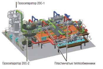 Рис. 1. Блок-модуль газосепараторов с пластинчатыми теплообменниками «газ-газ»
