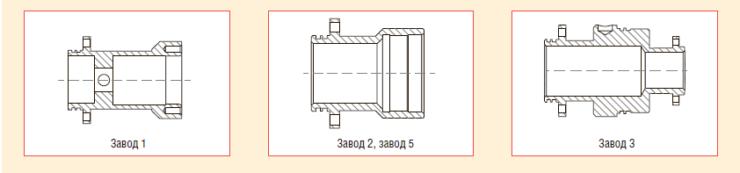 Рис. 1. Конструкции переходников для подключения системы погружной телеметрии разных производителей