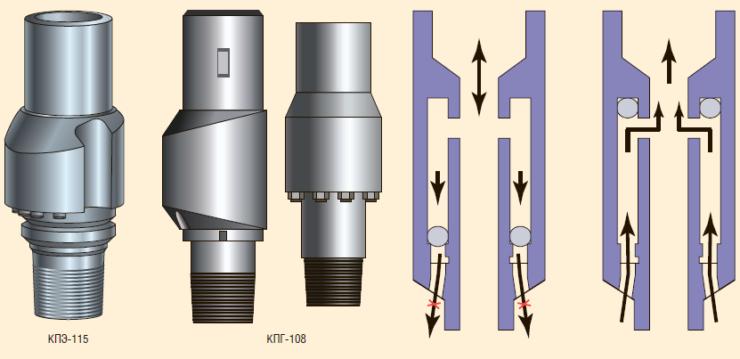 Рис. 10. Клапаны перепускные КПЭ-115 и КПГ-108