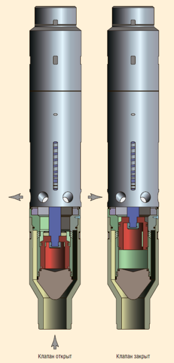 Рис. 14. Клапан-отсекатель автономный (КОА-108)