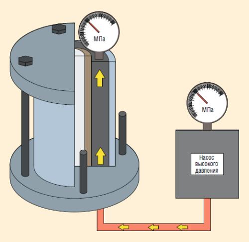 Рис. 2. Схема установки по определению давления прорыва флюида