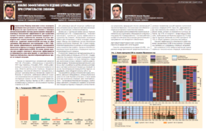 Анализ эффективности ведения буровых работ при строительстве скважин