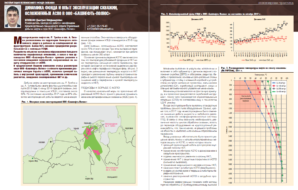 Динамика фонда и опыт эксплуатации скважин, осложненных АСПО в ООО «Башнефть-Полюс»