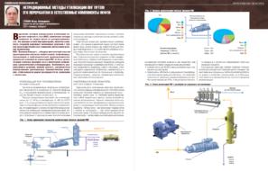 Нетрадиционные методы утилизации ПНГ путем его переработки в естественные компоненты нефти