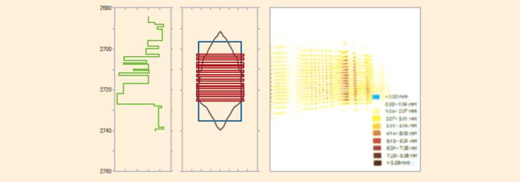 Рис. 12. Примерная геометрия и проводимость каналов трещины