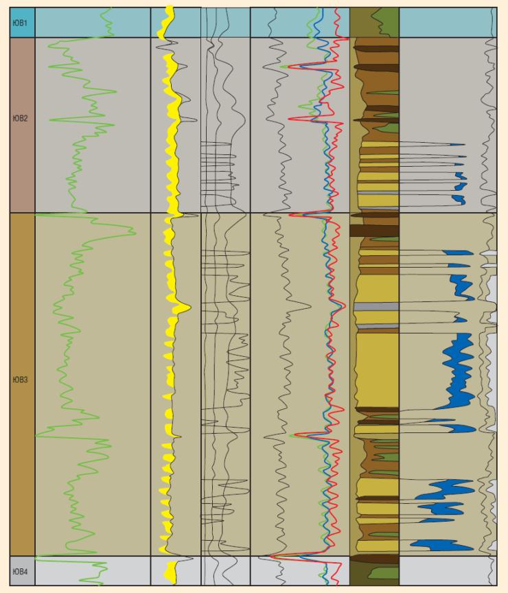 Рис. 9. Типичный геологический разрез для скважины Тайлаковского м/р