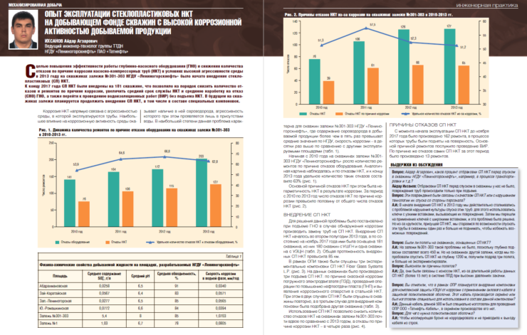 Опыт эксплуатации стеклопластиковых НКТ на добывающем фонде скважин с высокой коррозионной активностью добываемой продукции