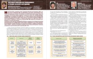 Адаптивная химизация внутрискважинного и глубинно-насосного оборудования