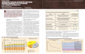 Формирование технических потребностей в оперативном управлении заводнением и пути его реализации в ОАО «Славнефть-Мегионнефтегаз»