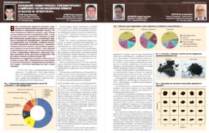 Исследование гравиметрического, гранулометрического и химического состава механических примесей на объектах АО «Оренбургнефть»