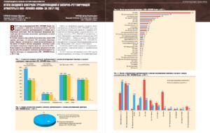 Итоги входного контроля трубопроводной и запорно-регулирующей арматуры в ООО «ЛУКОЙЛ-Коми» за 2017 год