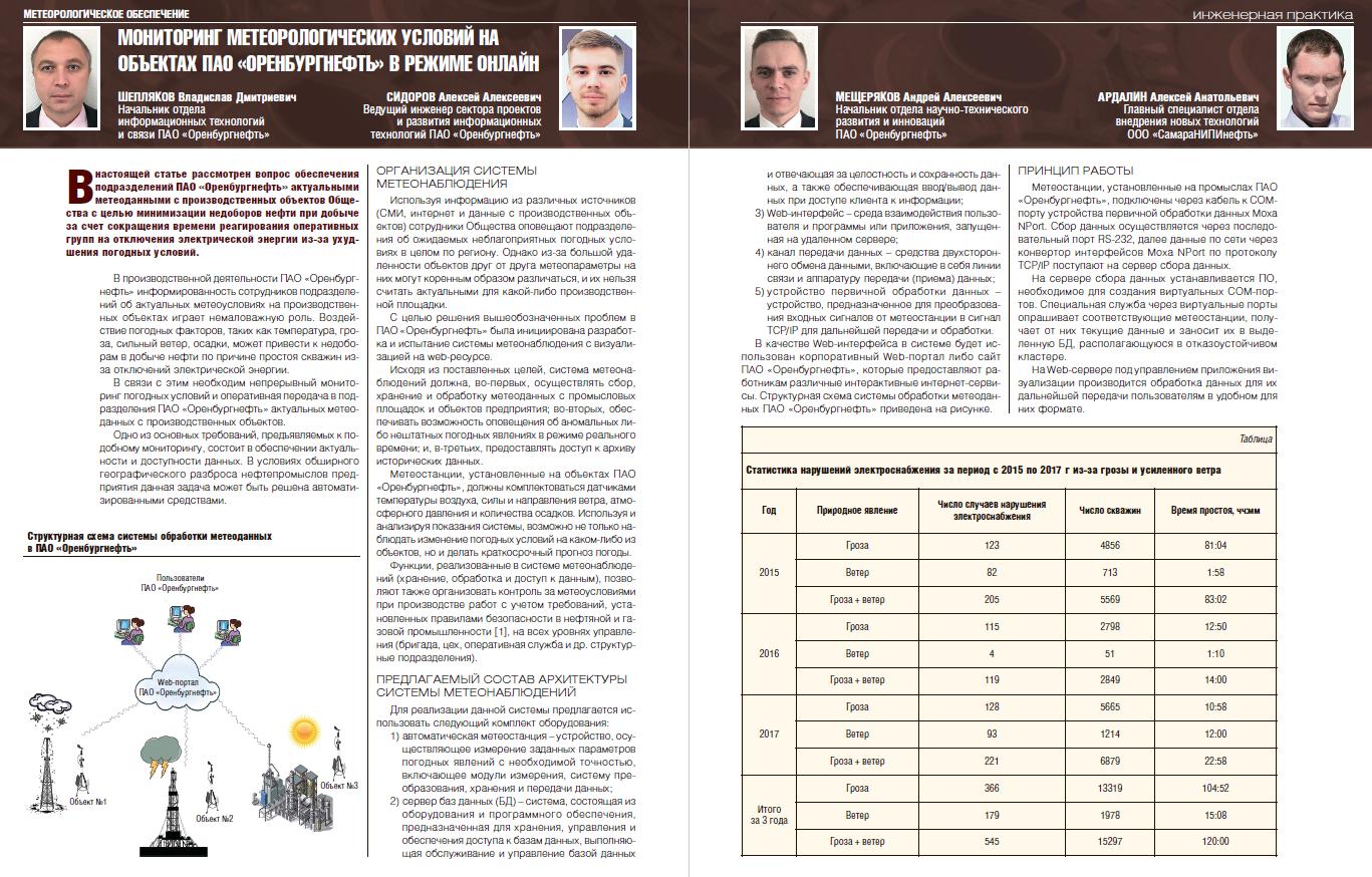 21935 Мониторинг метеорологических условий на объектах ПАО «Оренбургнефть» в режиме онлайн
