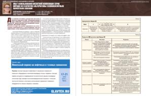 Опыт использования кислотной композиции серии Ипроден КК в качестве альтернативы солянокислотным обработкам скважин