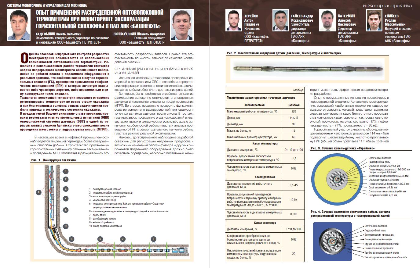 22111 Опыт применения оптоволоконной термометрии при мониторинге эксплуатации горизонтальной скважины