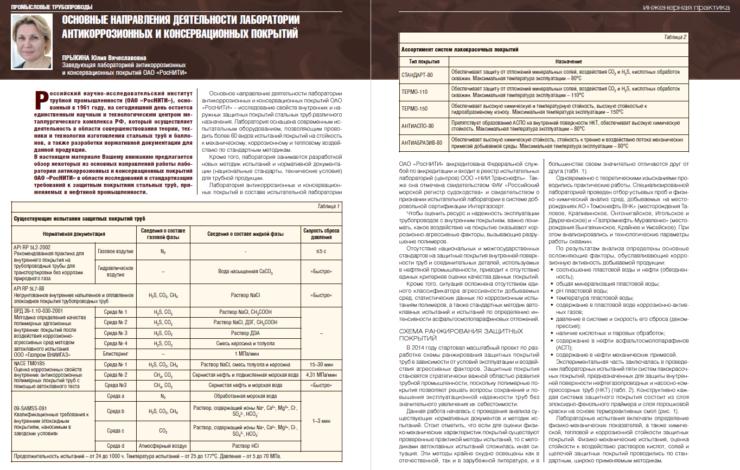 Основные направления деятельности лаборатории антикоррозионных и консервационных покрытий