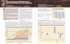 Опыт оптимизации системы поддержания пластового давления на месторождениях ООО «ЛУКОЙЛ-Западная Сибирь»