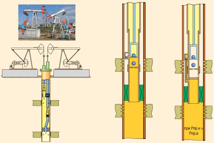 Двухлифтовая установка для ОРЭ двух объектов ОАО «Татнефть» Однолифтовая установка для ОРЭ двух объектов ОАО «Татнефть»