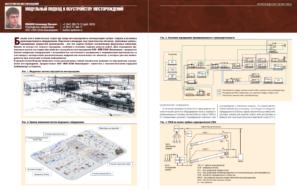 Модульный подход к обустройству месторождений