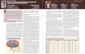 Опыт работы с коррозионным фондом скважин и подбор ингибиторов коррозии на примере объектов ОАО «Удмуртнефть»
